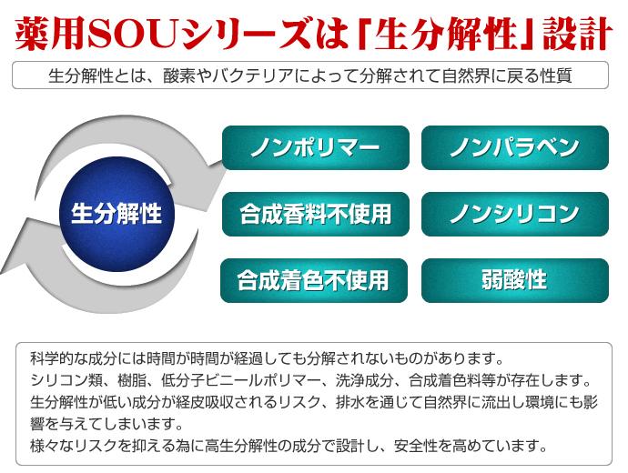 薬用SOUシリーズは生分解性設計